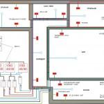 Замена проводки в трехкомнатной квартире